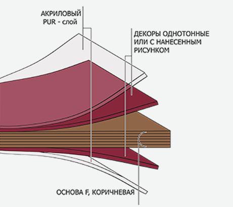 maxcompactextstructure.jpg