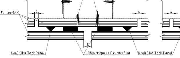 Узлы HPL Макс панелей