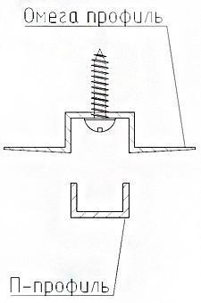 Крепление HPL Макс панелей FunderMAX на омега профиль