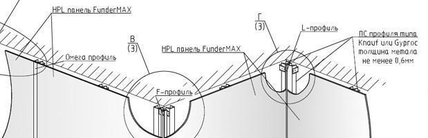 HPL панели FunderMAX - Макс панели с омега профилем